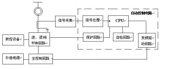 静止式进相器对电机的无功补偿作用丨进相器工作原理43894765