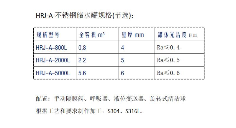 800儲水罐規格