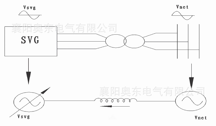 SVG无功补偿柜原理图