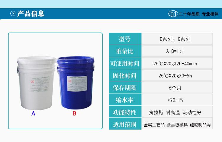 2产品信息