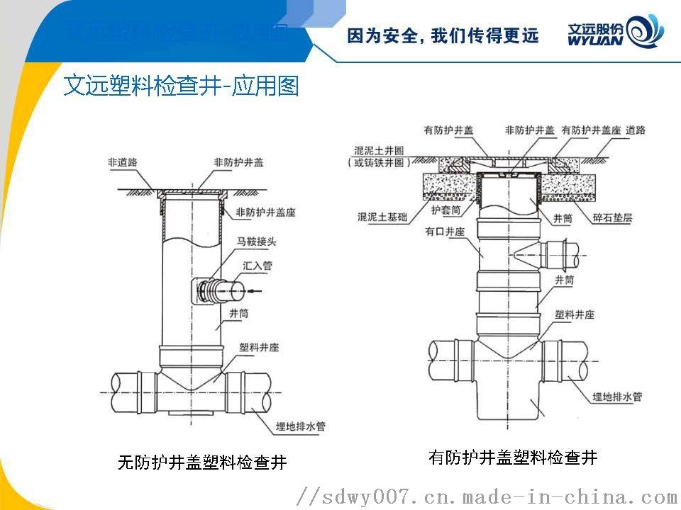 山東文遠環保科技股份有限公司(檢查井)。._頁面_32.jpg