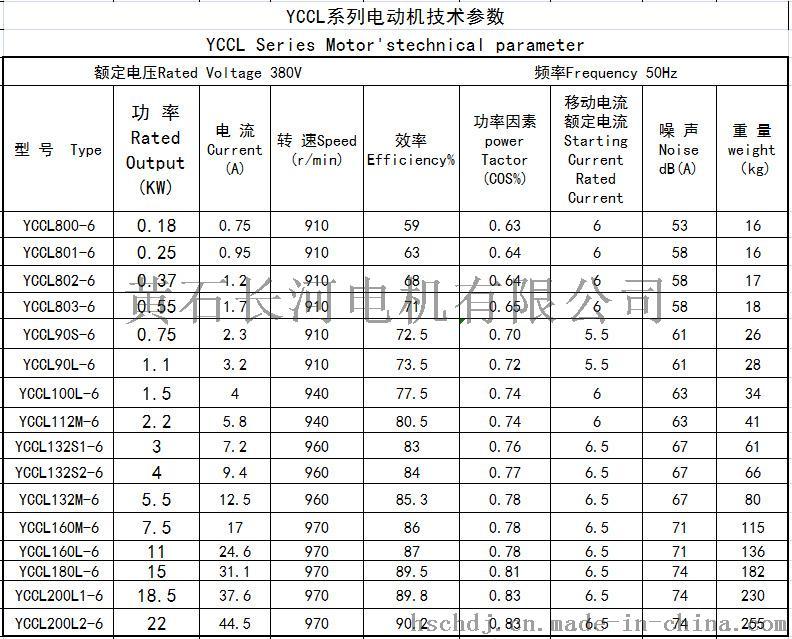 YCCL 6级