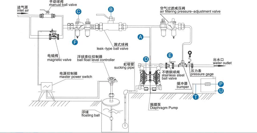 QBY3-80不锈钢气动隔膜泵,316不锈钢隔膜泵57307525