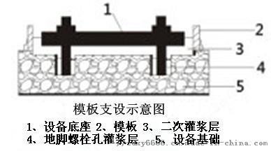 CGM+高强无收缩灌浆料+设备基础灌浆模板支设示意图.jpg