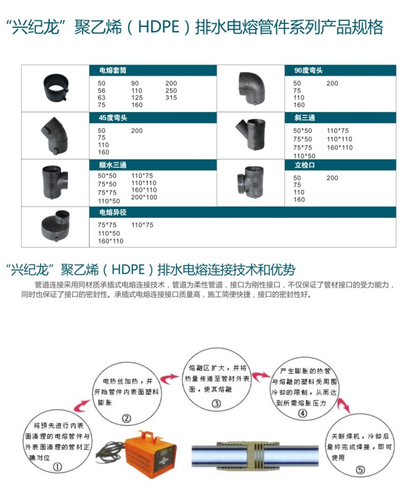 HDPE对接焊管件系列产品规格3.JPG