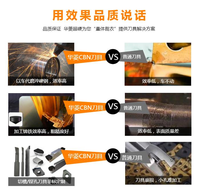 切削滾珠絲槓的PCBN刀具品牌 可定製硬銑削滾珠絲槓CBN旋風銑刀66335032