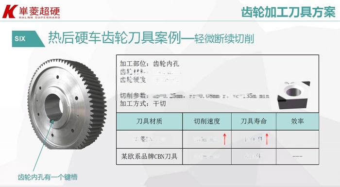 20CrMnTi熱後硬車專用PCBN刀片 熱後加工20Cr、40Cr的超硬刀具778309262