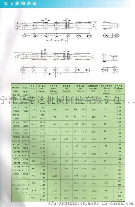 双节距输送链数据选型表.png