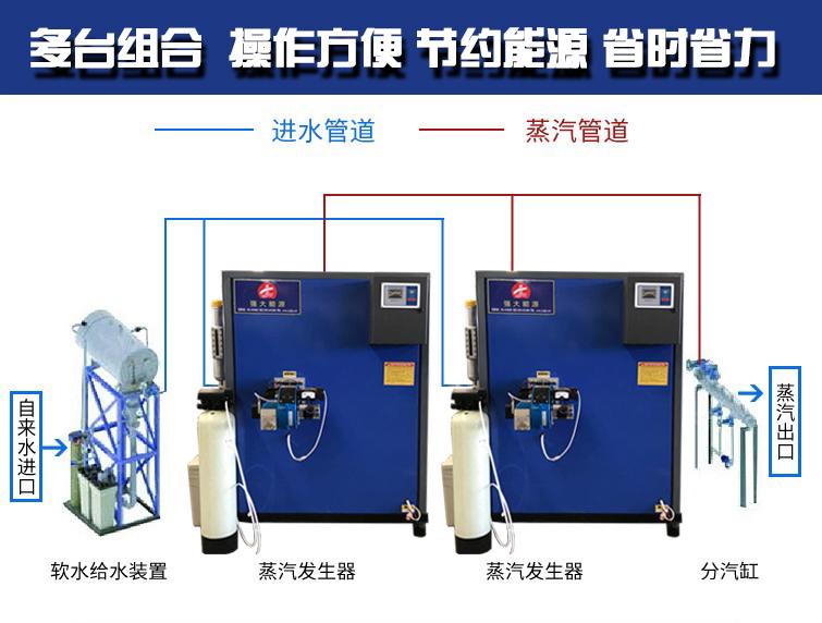 蒸汽发生器|环保锅炉73221172