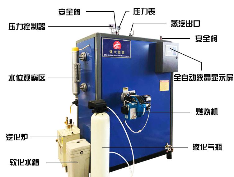 蒸汽发生器|环保锅炉73221192