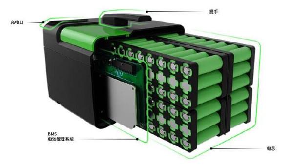 电动两轮三轮汽车锂电池 河南源享三元锂电池73296802