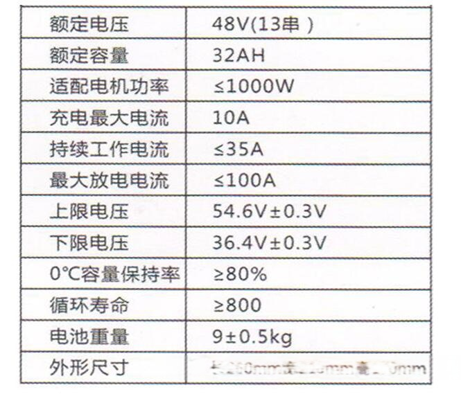 48v32a锂电池.jpg