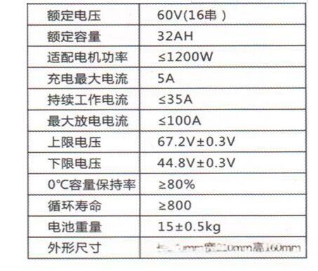 60v32ah锂电池.jpg