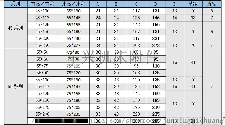 尼龍拖鏈生產廠家價塑料拖鏈工程拖鏈70292012
