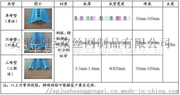 聊城挡风网属性 挡风墙规格64885662
