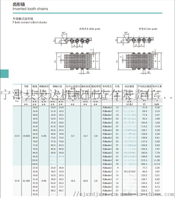 齿形链条数据选型2.png