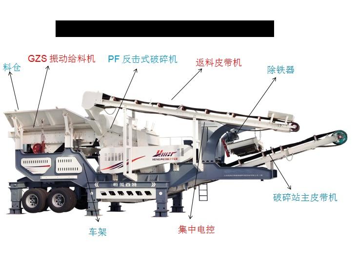 反击式破碎机移动破碎站,山东鄂式破碎机生产厂家76598982