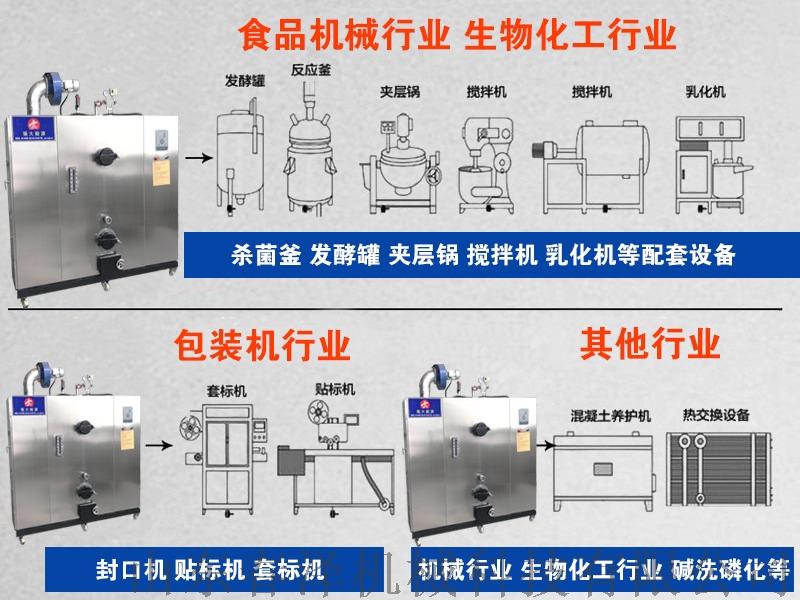 生物质颗粒蒸汽发生器适用行业1.jpg