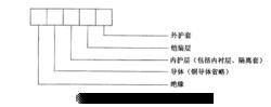 VV电缆产品结构图.jpg