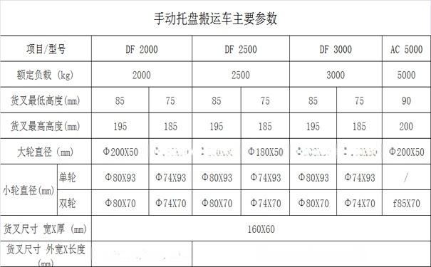 瀋陽2.5噸手動搬運車多少錢一輛-瀋陽興隆瑞76308232