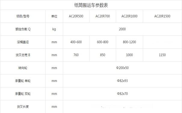 瀋陽紙筒液壓搬運車廠家直銷2噸AC型-瀋陽興隆瑞76519532