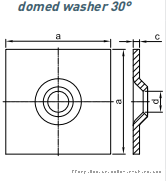 domed washer 30.png