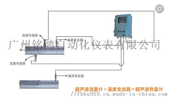 中央空调计费流量计 超声波能冷热量表计量装置81581282