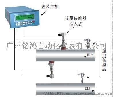 中央空调计费流量计 超声波能冷热量表计量装置81581272