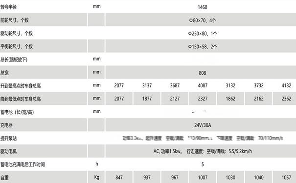 本溪电动堆高车厂家直销规格齐全-沈阳兴隆瑞78703752