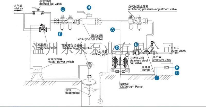 污水处理用工程塑料气动隔膜泵四氟膜片82427155