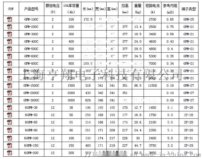 圣阳2v参数表.jpg