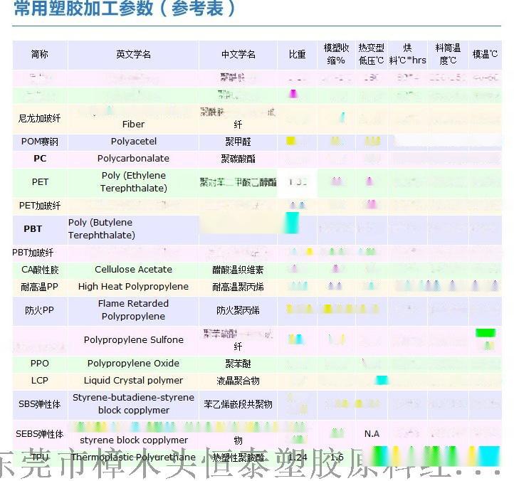HDPE马莱酸酐接枝 埃克森美孚接枝级树脂 用于PE/PA合金塑料的相容剂84100325