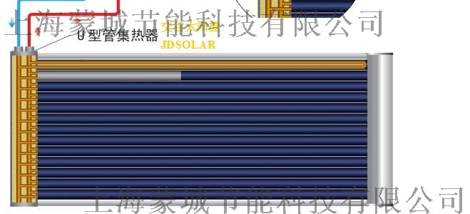 U型管太阳能热水器jpg.jpg