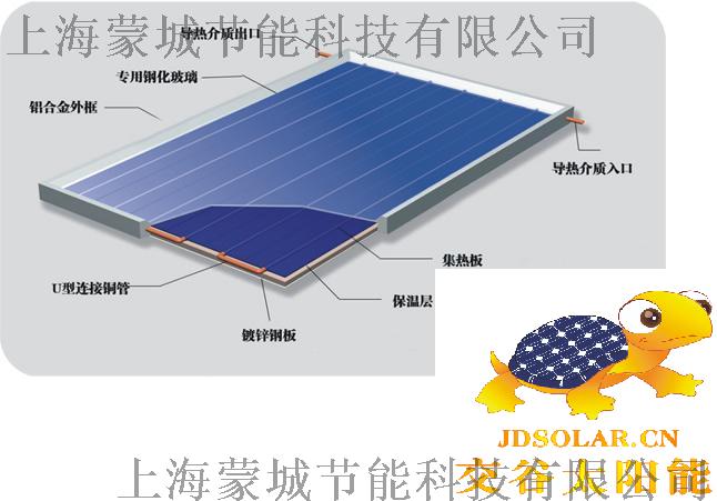 平板太阳能结构图.jpg