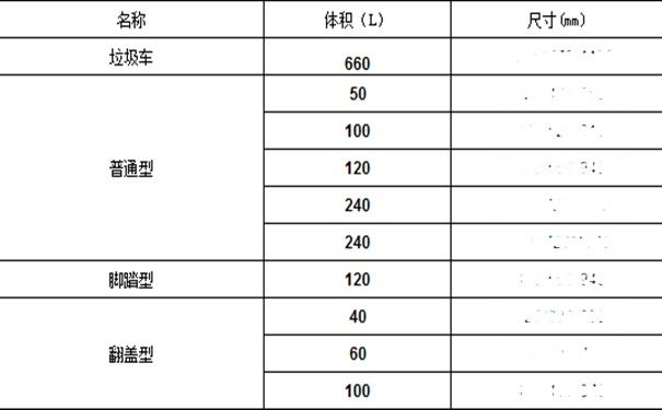 撫順塑料垃圾桶廠家_在線報價-瀋陽興隆瑞86815772