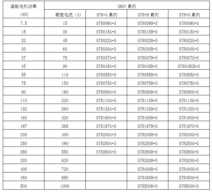 软启动器选型表.png