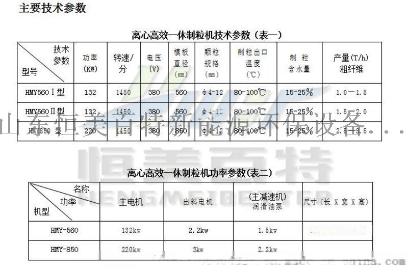 高性能新款一體制粒機大型廠家直銷雜木燃料顆粒機72242492