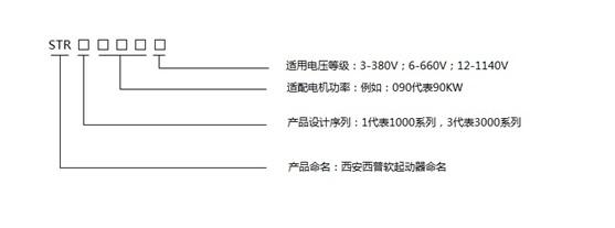 电机软启动器 西安西普STR055B-3软启动器87586302