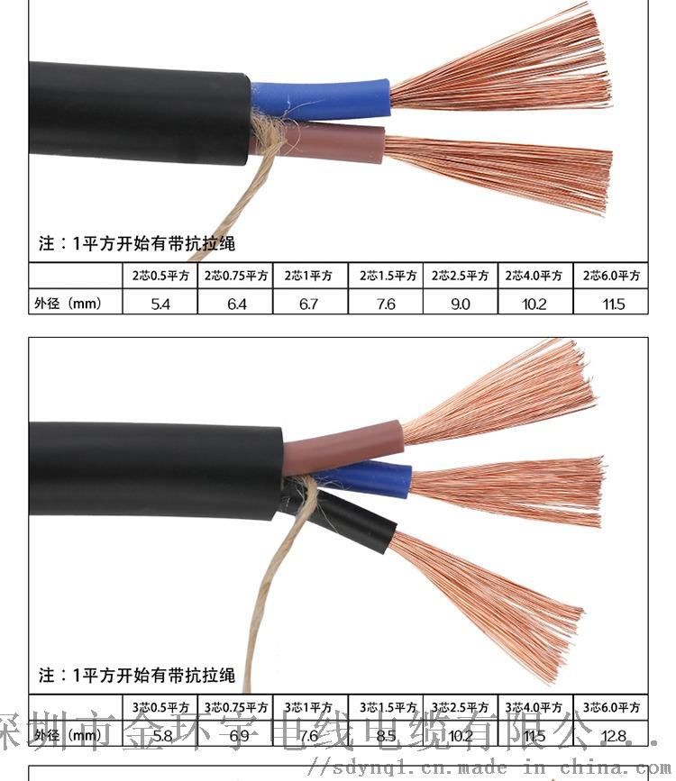 RVV2芯3芯規格.jpg