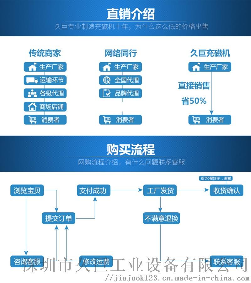 直销介绍+购买流程.jpg