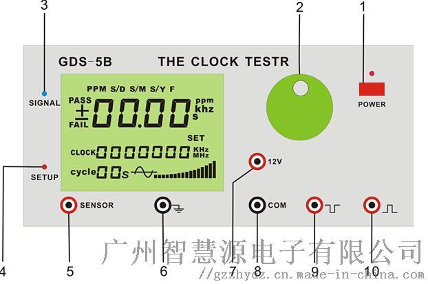 GDS-5B正面.jpg