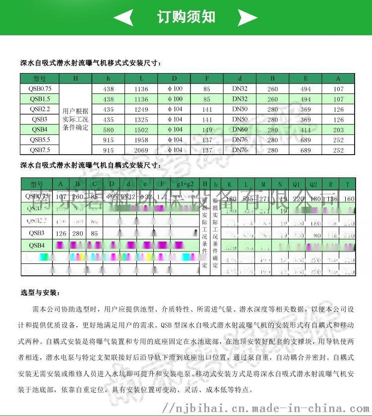 QSB 0.75kw 自吸式射流潜水曝气机84384245