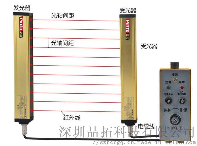 安全光电保护器 红外线光电保护装置114589785