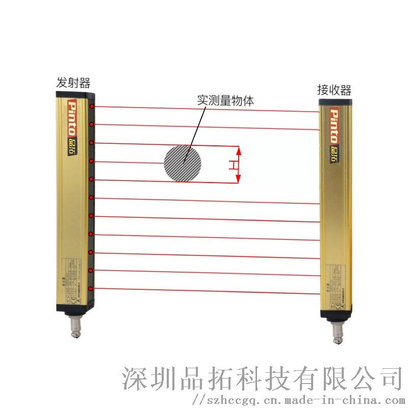 物流分揀測量光幕 尺寸測量 體積檢測光柵原理及應用854736575