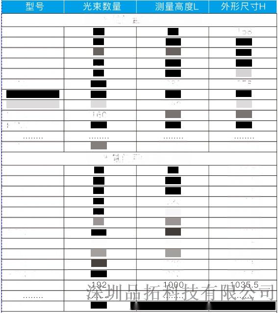 孔洞測量光幕 紅外線檢測光柵113843625