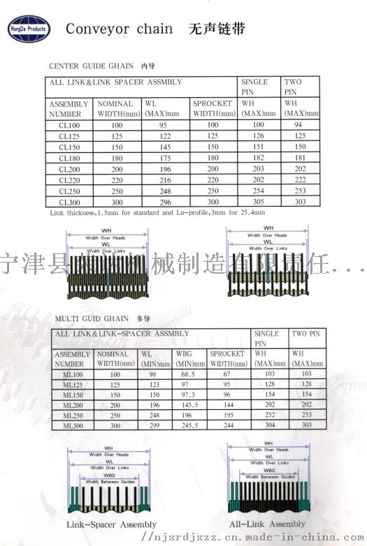 conveyor chain 無聲齒形鏈帶71369642