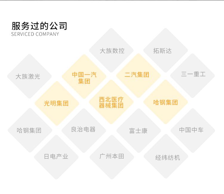 韩国气管剪 ETC-20 携带方便 气管剪刀95290555