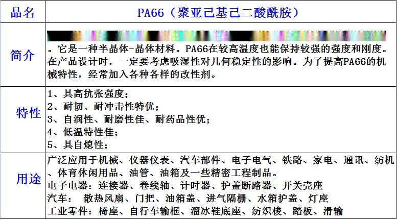 PA66产品介绍