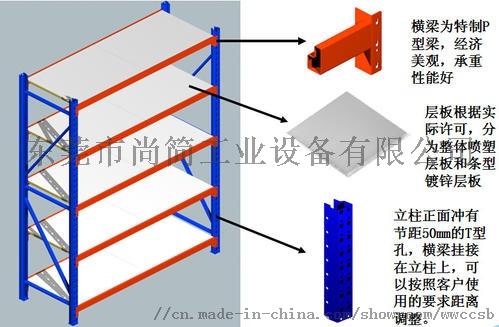 中型層板式貨架 (1).jpg