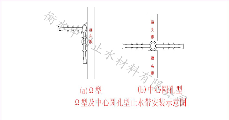 Ω型及中心圓孔型止水帶安裝示意圖_副本.jpg